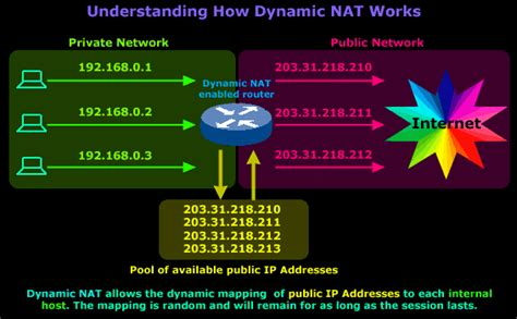 network address translation diagram nat and pat 35399 the cisco learning network