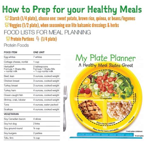 meal prep cookbook plan prepare and portion your whole food meals books positive weight loss results eat clean follow your