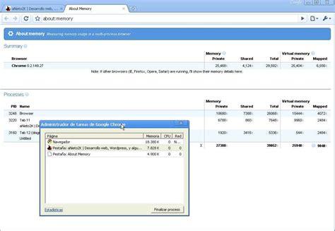 chrome memory google chrome el nuevo navegador de google tu sitio