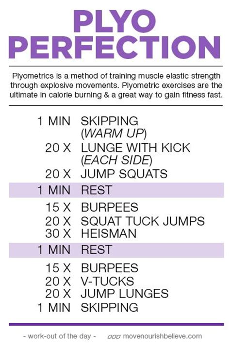 28 best images about plyometrics on workout