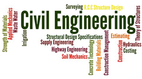 Prinsip Dasar Mekanika Struktur Graha Ilmu bacaan agar bijak milih jurusan teknik sipil karyanya