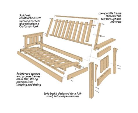 Wooden Futon Frame Plans by Craftsman Style Futon Sofa Bed Woodsmith Plans