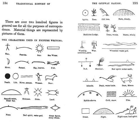 pattern lyrics meaning ojibwe pictographs anishinaabe and ojibwe pinterest