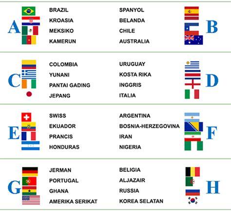 jadwal siaran langsung pertandingan fifa world cup 2014
