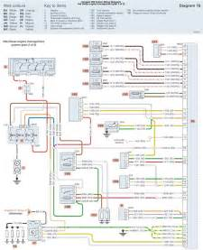 peugeot 206 hdi diesel engine management system part 2 wiring diagrams schematic wiring