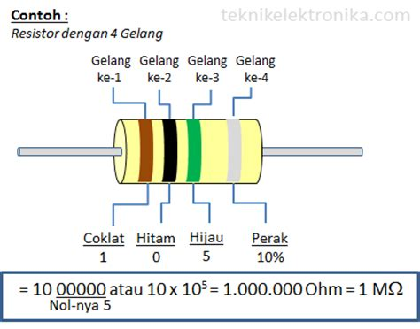 diagram nilai resistor cara menghitung nilai resistor electrical engineering