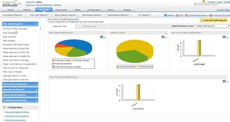 Emc Help Desk by Controlla File Server Windows Cluster Di Failover Netapp
