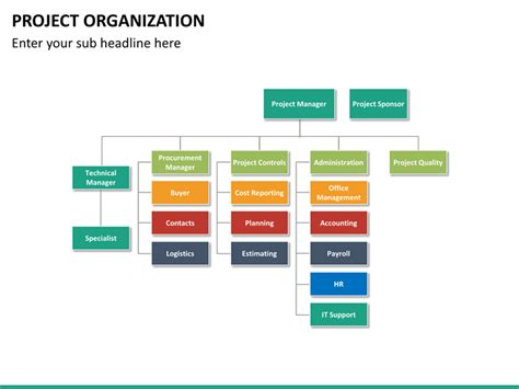 Project Organization Powerpoint Template Sketchbubble Project Structure Template