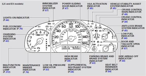 hayes car manuals 2005 honda accord instrument cluster flashing red light on instrument panel
