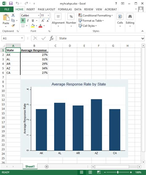 stata colors formatting cells in excel stata