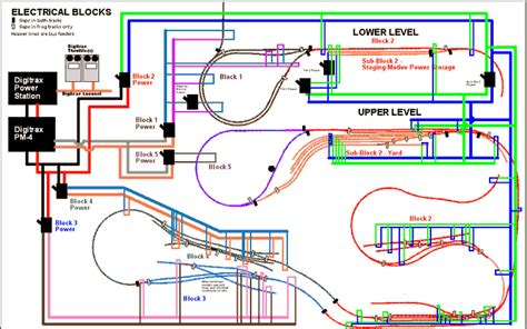 model wiring diagrams