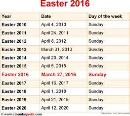 When is easter week 2016 amp 2017 dates of easter week