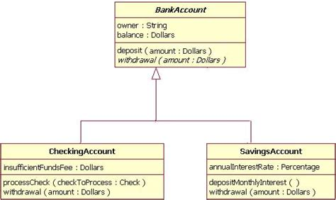 uml inheritance diagram cleanenergy licensed for non commercial use only