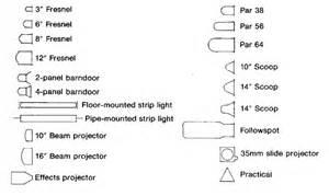 floor plan lighting symbols stage lighting acoustics