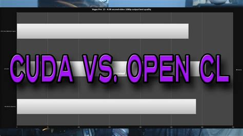 adobe premiere cs6 opencl opencl vs cuda vs cpu only sony vegaspro 13 and