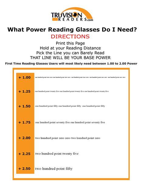 vision test vision test