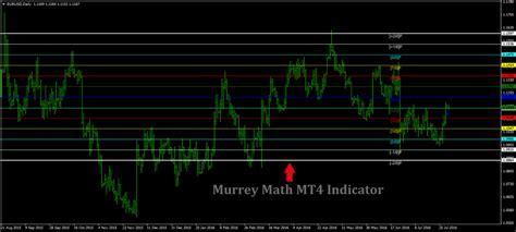 Murrey Math Forex Indikator « Händler für binäre Optionen