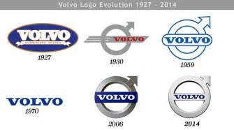 What Is The Meaning Of Volvo Volvo Logo Evolution Volvo Cars Volvo