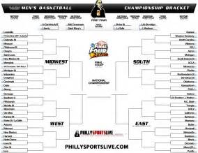blank march madness bracket template ncaa bracket 2013 printable march madness bracket 2