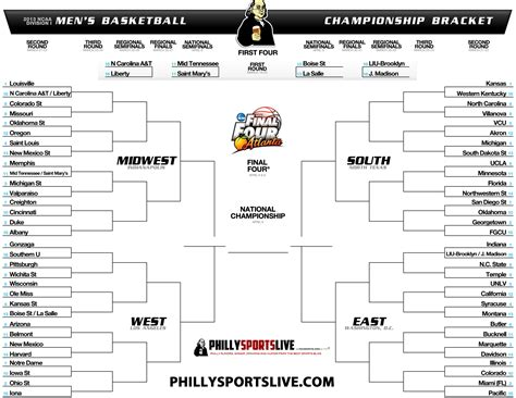 raunchy bracket names for march madness ncaa bracket 2013 full printable march madness bracket 2