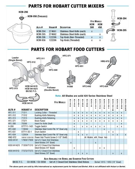 Food Cutter Set Parts set of 2 closed end s s knives for hobart food cutters buffalo oem 77372 77373 ebay