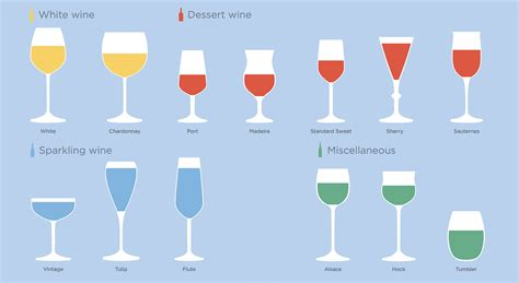 barware glasses types different kinds of glasses of wine pictures to pin on pinterest pinsdaddy