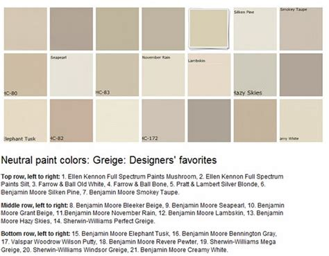 best 25 greige paint colors ideas on greige paint warm grey and classic neutral