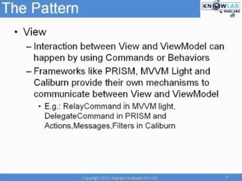mvvm pattern youtube introduction to model view view model mvvm pattern youtube