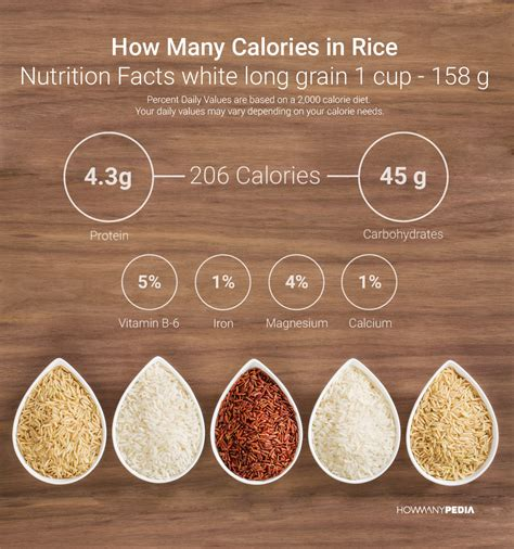 calories in how many calories in rice howmanypedia