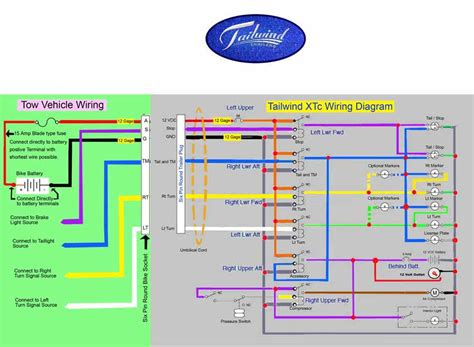 4 wire trailer wiring color code k