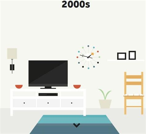 home design evolution an illustrated guide to the evolution of interior design