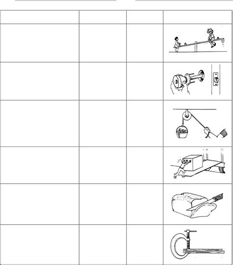 6 Simple Machines Worksheet by 45 Best Images About Levers Pulleys Gears Unit On