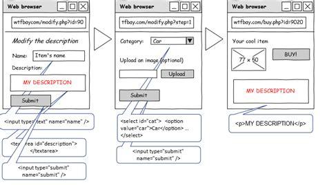 xss tutorial point snuck automatic xss filter bypass kitploit pentest