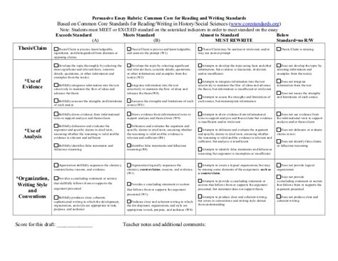 Opinion Essay Rubric 6th Grade by Persuasive Writing Rubric 5th Grade Assessment And Rubrics Kathy Schrock S Guide To