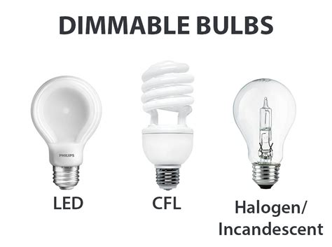 led light bulbs types what are light dimmers and which type of light bulbs are