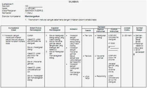 Lpr Biologi Sma Kls Xii Ktsp contoh rpp dan silabus kurikulum silabus rpp biologi x