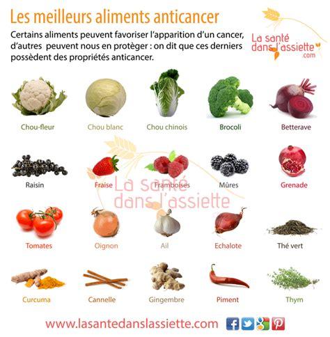 alimenti anticancro la sant 233 dans l assiette fiche pratique les meilleurs