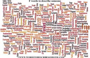 B Words That Describe Someone » Home Design 2017