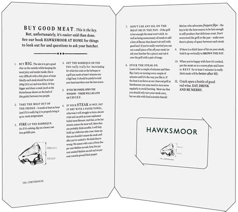 Theatre Gift Cards Manchester - gift cards hawksmoor