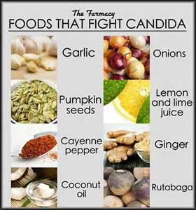 what to do to candida fungal overgrowth 3d democracy for participation in