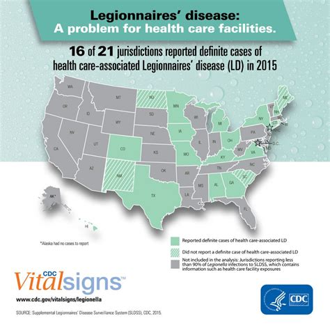 legionnaires disease i legionnaires disease in hospitals is widespread deadly