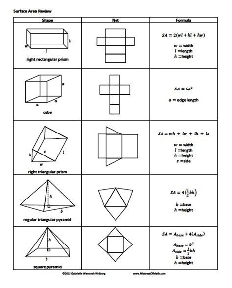 printable surface area nets 17 geometric solids worksheet solids shapes