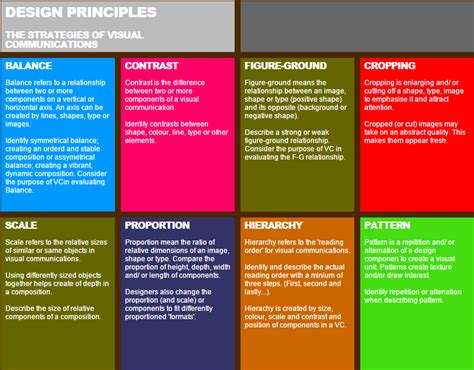 Visual Communication Design Elements And Principles | principles of design visual communication design