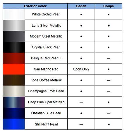 new interior, exterior color options for 2016 honda accord