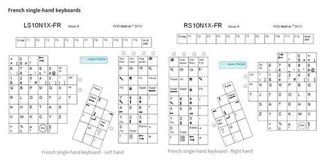 fungsi layout weight english keyboard diagram choice image how to guide and