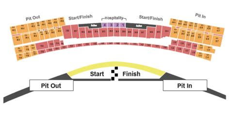 daytona speedway seating diagram daytona international speedway tickets in daytona
