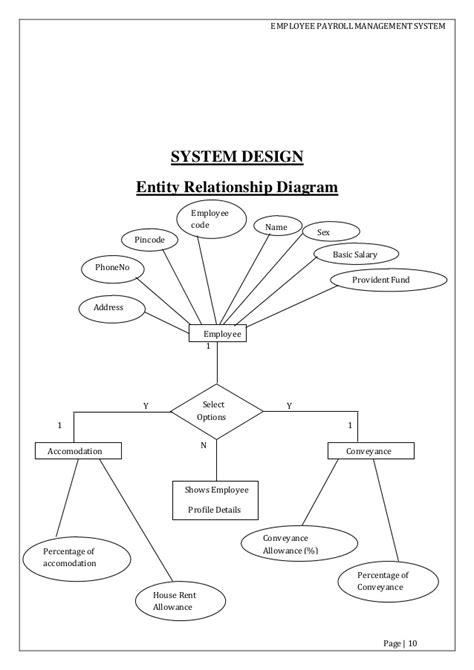 design employee management system design a er diagram for payroll management system