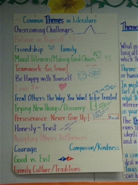 themes in literature most common teaching my friends literacy anchor charts via pinterest