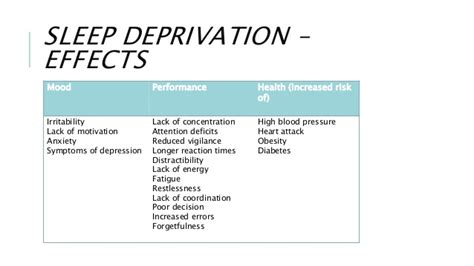 8 Signs Of Sleep Deprivation by Sleep Deprivation Effects