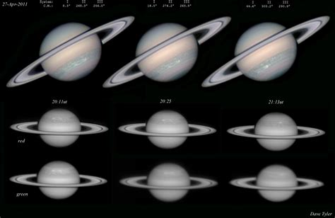 the rotation of saturn image gallery saturn rotation